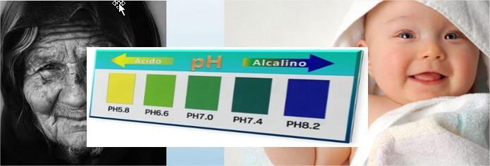 Controlar o PH significa ter saúde e ficar livre de doenças