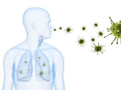 Importância do Iodo para o Sistema imunológico