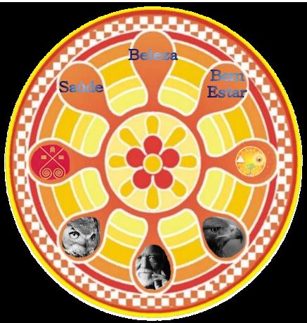 mandala-para-prosperidade logosem bordas